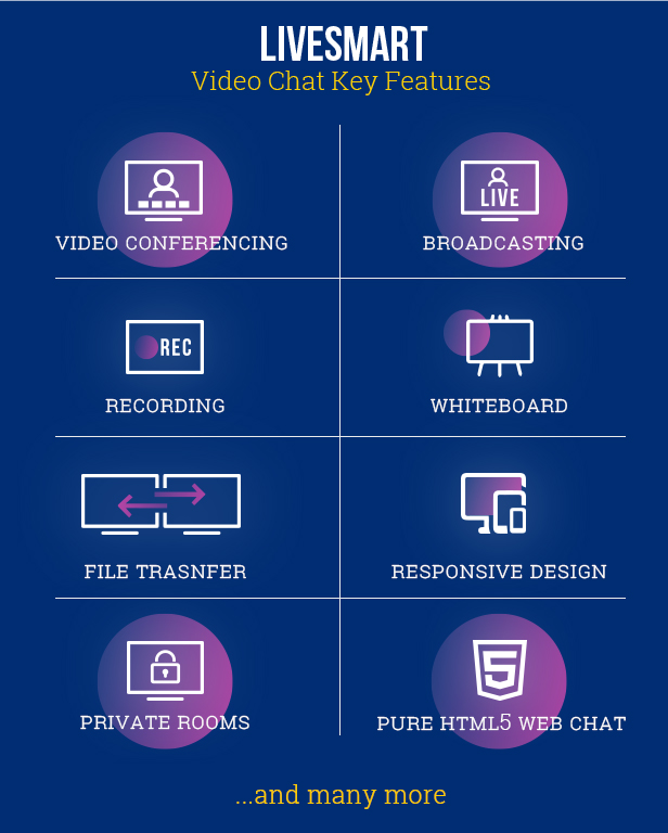 LiveSmart Video Chat - 5